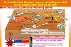 Earthquake-Early-Warning