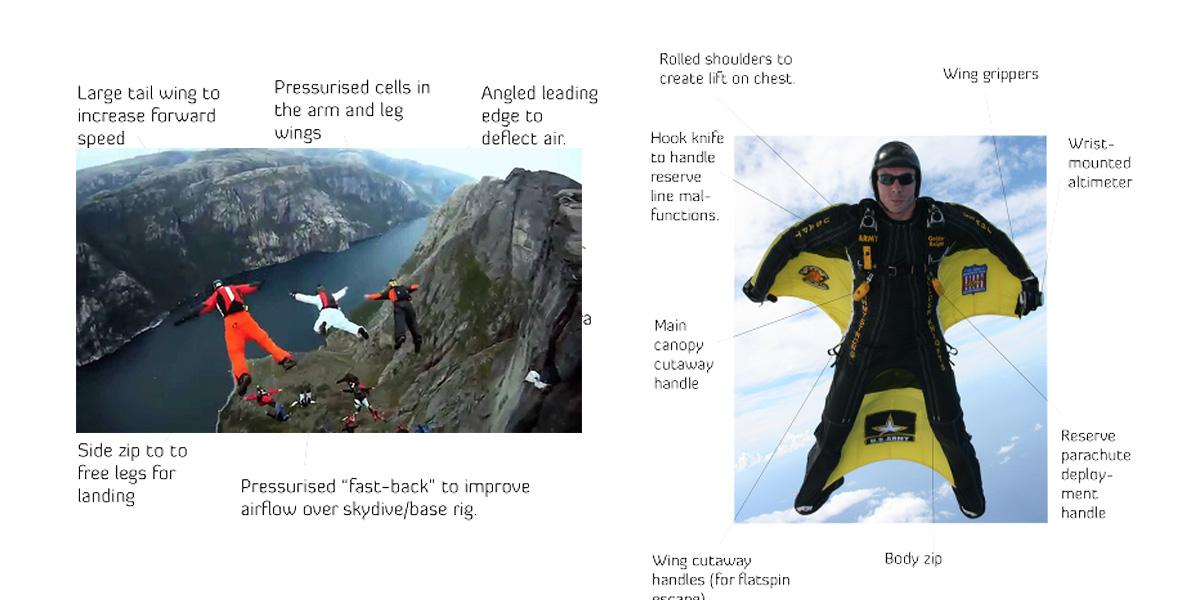 Wingsuit flying equipment